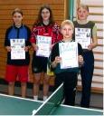 Die Sieger der Mädchen beim 2. Kreisranglistenturnier der Jugend in der Saison 2001/2002 in Haßfurt.