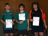 1. Kreisranglistenturnier der Jugend in der Saison 2008/2009 in Ebern.