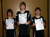 Die Sieger der Schüler A beim 2. Kreisranglistenturnier der Jugend in der Saison 2008/2009 in Bundorf.