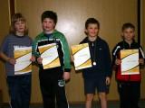 Die Sieger der Minimeisterschaften der Jungen Altersklasse 1998/1999 in der Saison 2008/2009 in Bundorf.Die Sieger der Minimeisterschaften der Jungen Altersklasse 1998/1999 in der Saison 2008/2009 in Bundorf.