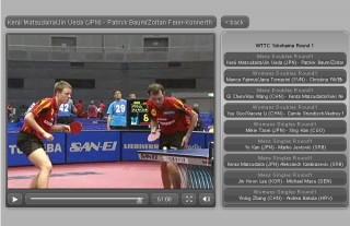 Tischtennis-WM 2009 im Intenet