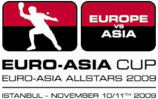 Euro-Asia Cup 2009 in Istanbul