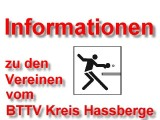Informationen zum Relaunch der BTTV-Homepages